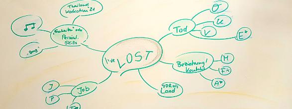 Katrin Klemm StoryCoach - Storytelling Mindmap Trauer